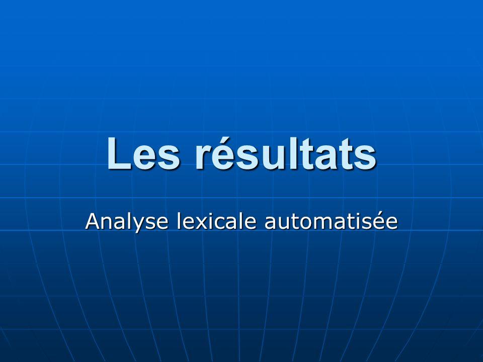 Les résultats Analyse lexicale automatisée