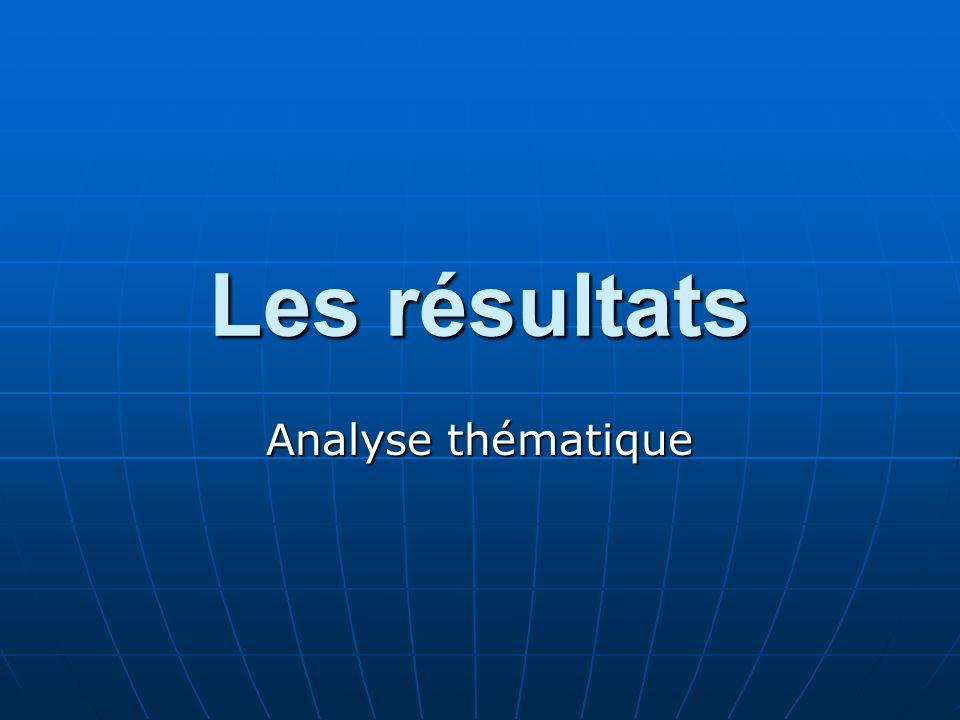 Les résultats Analyse thématique