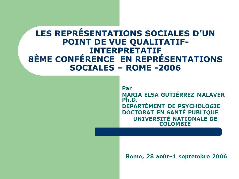 LES REPRÉSENTATIONS SOCIALES DUN POINT DE VUE QUALITATIF- INTERPRETATIF 8ÈME CONFÉRENCE EN REPRÉSENTATIONS SOCIALES – ROME -2006 Par MARIA ELSA GUTIÉRREZ MALAVER Ph.D.
