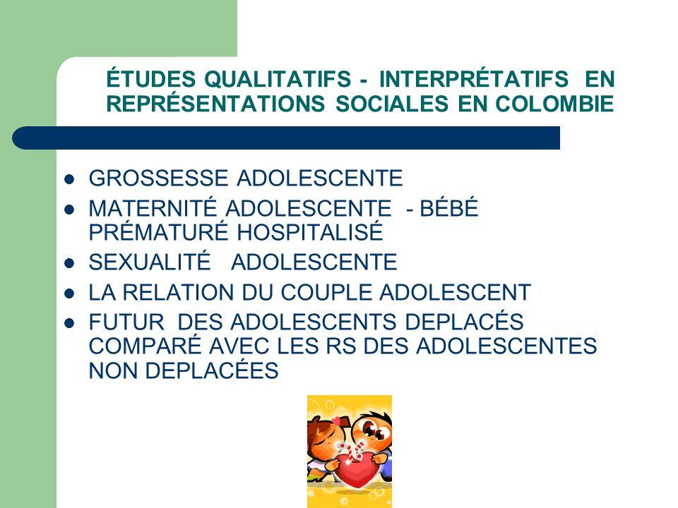 ÉTUDES QUALITATIFS - INTERPRÉTATIFS EN REPRÉSENTATIONS SOCIALES EN COLOMBIE GROSSESSE ADOLESCENTE MATERNITÉ ADOLESCENTE - BÉBÉ PRÉMATURÉ HOSPITALISÉ SEXUALITÉ ADOLESCENTE LA RELATION DU COUPLE ADOLESCENT FUTUR DES ADOLESCENTS DEPLACÉS COMPARÉ AVEC LES RS DES ADOLESCENTES NON DEPLACÉES