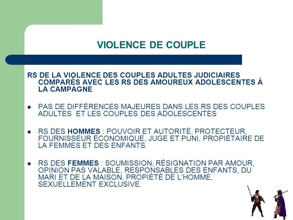 VIOLENCE DE COUPLE RS DE LA VIOLENCE DES COUPLES ADULTES JUDICIAIRES COMPARÉS AVEC LES RS DES AMOUREUX ADOLESCENTES À LA CAMPAGNE PAS DE DIFFÉRENCES MAJEURES DANS LES RS DES COUPLES ADULTES ET LES COUPLES DES ADOLESCENTES RS DES HOMMES : POUVOIR ET AUTORITÉ, PROTECTEUR, FOURNISSEUR ÉCONOMIQUE, JUGE ET PUNI, PROPIÈTAIRE DE LA FEMMES ET DES ENFANTS.