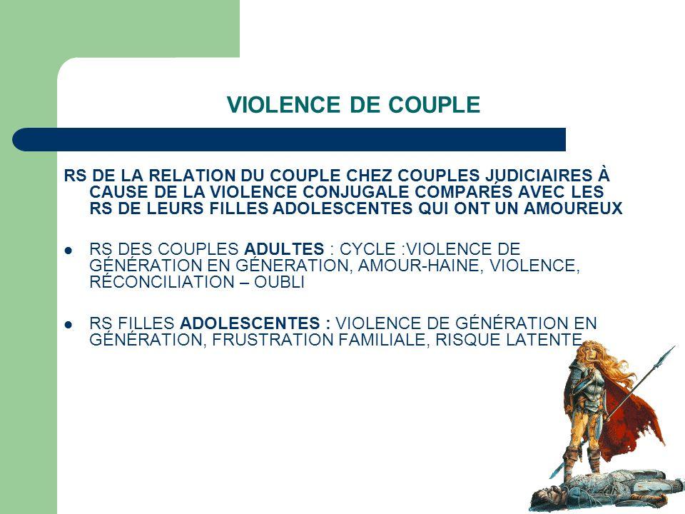 VIOLENCE DE COUPLE RS DE LA RELATION DU COUPLE CHEZ COUPLES JUDICIAIRES À CAUSE DE LA VIOLENCE CONJUGALE COMPARÉS AVEC LES RS DE LEURS FILLES ADOLESCENTES QUI ONT UN AMOUREUX RS DES COUPLES ADULTES : CYCLE :VIOLENCE DE GÉNÉRATION EN GÉNERATION, AMOUR-HAINE, VIOLENCE, RÉCONCILIATION – OUBLI RS FILLES ADOLESCENTES : VIOLENCE DE GÉNÉRATION EN GÉNÉRATION, FRUSTRATION FAMILIALE, RISQUE LATENTE