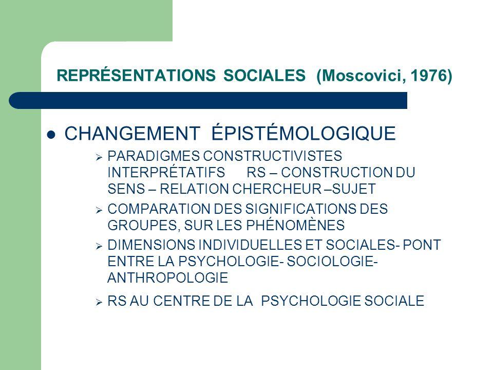 REPRÉSENTATIONS SOCIALES (Moscovici, 1976) CHANGEMENT ÉPISTÉMOLOGIQUE PARADIGMES CONSTRUCTIVISTES INTERPRÉTATIFS RS – CONSTRUCTION DU SENS – RELATION
