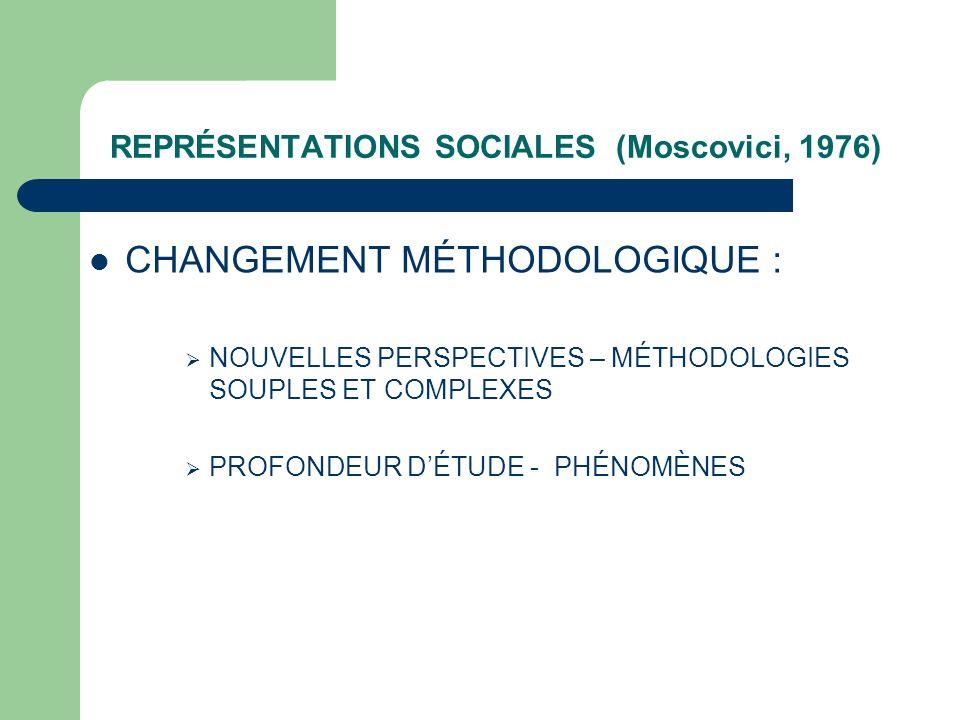REPRÉSENTATIONS SOCIALES (Moscovici, 1976) CHANGEMENT MÉTHODOLOGIQUE : NOUVELLES PERSPECTIVES – MÉTHODOLOGIES SOUPLES ET COMPLEXES PROFONDEUR DÉTUDE -
