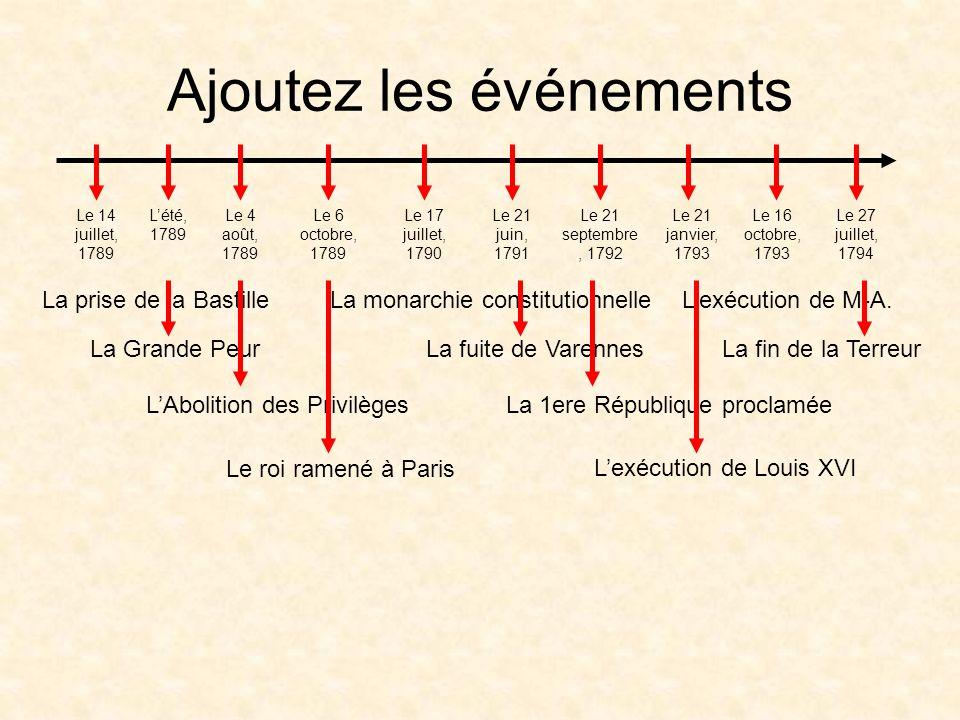 Le 14 juillet, 1789 Lété, 1789 Le 4 août, 1789 Le 6 octobre, 1789 Le 17 juillet, 1790 Le 21 juin, 1791 Le 21 janvier, 1793 Le 21 septembre, 1792 Le 16 octobre, 1793 Le 27 juillet, 1794 Ajoutez les événements La prise de la Bastille La Grande Peur LAbolition des Privilèges Le roi ramené à Paris La monarchie constitutionnelle La fuite de Varennes La 1ere République proclamée Lexécution de Louis XVI Lexécution de M-A.
