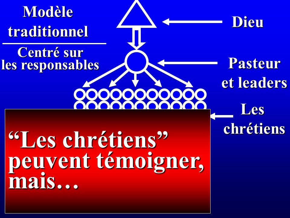 Centré sur les responsables Modèletraditionnel Leschrétiens Pasteur et leaders Dieu Les chrétiens peuvent témoigner, mais…