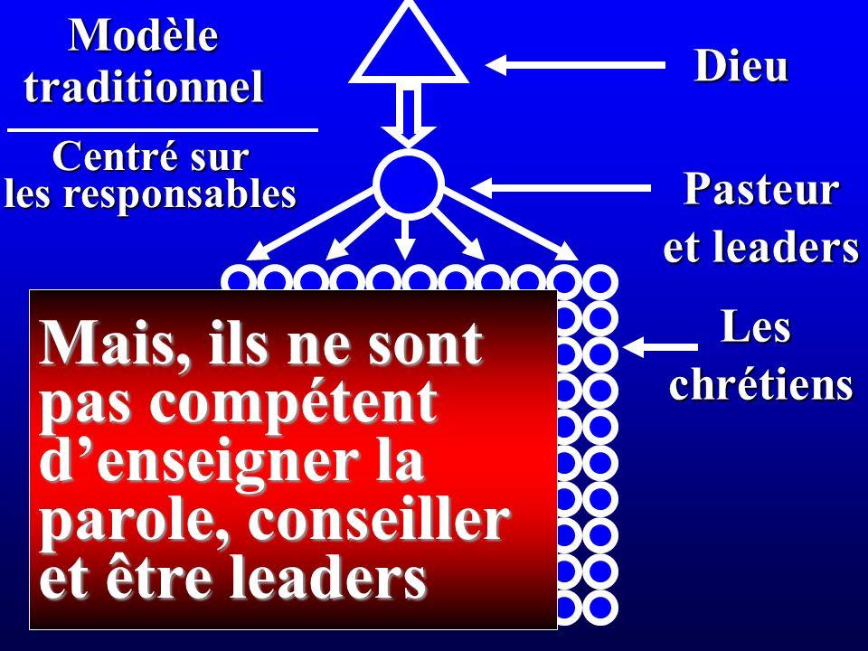 Centré sur les responsables Modèletraditionnel Leschrétiens Pasteur et leaders Dieu Mais, ils ne sont pas compétent denseigner la parole, conseiller et être leaders