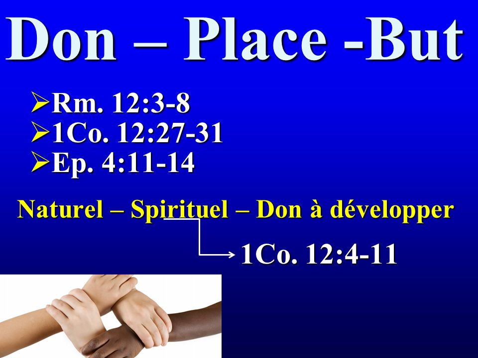 Don – Place -But Rm. 12:3-8 Rm. 12:3-8 1Co. 12:27-31 1Co.