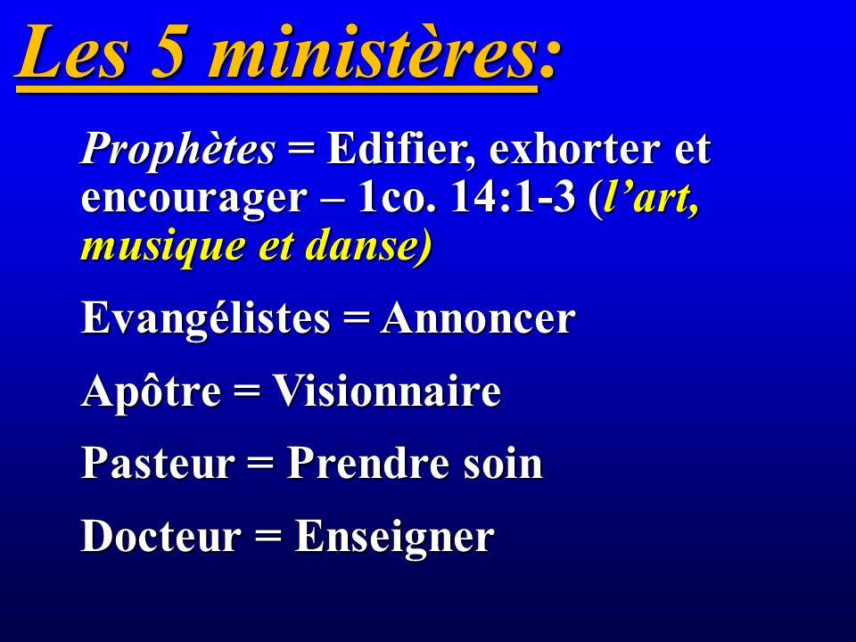Les 5 ministères: Prophètes = Edifier, exhorter et encourager – 1co.