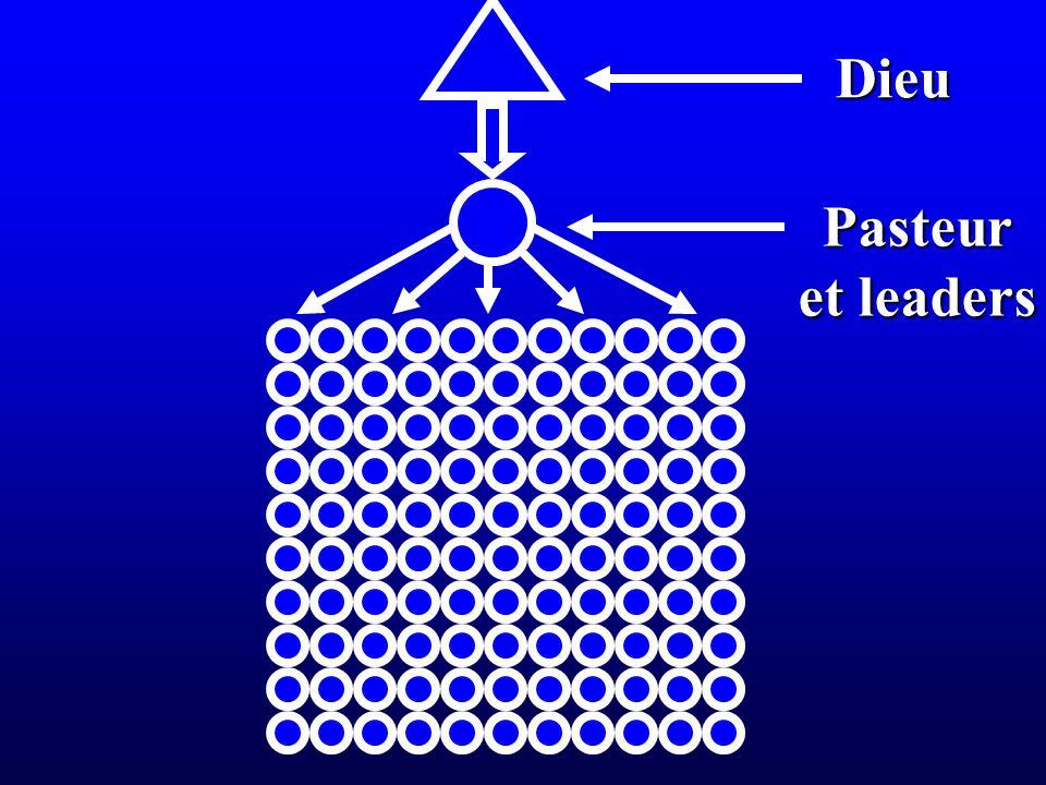 Pasteur et leaders Dieu