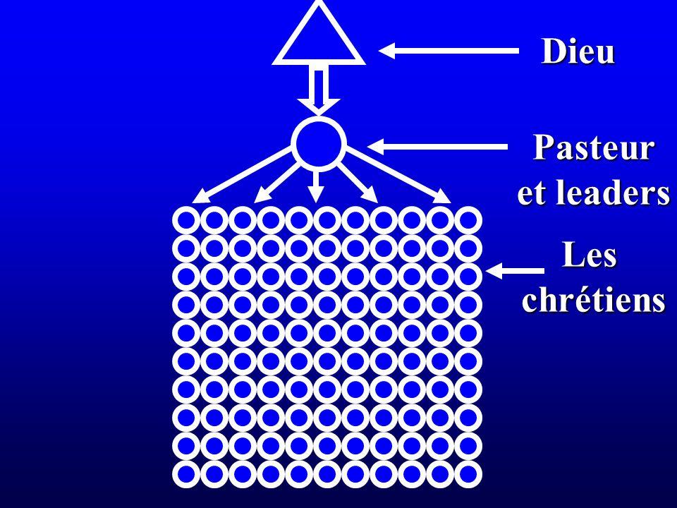 Leschrétiens Pasteur Dieu
