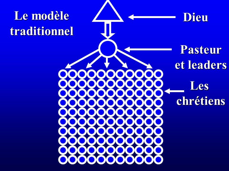 Le modèle traditionnel Leschrétiens Pasteur et leaders Dieu