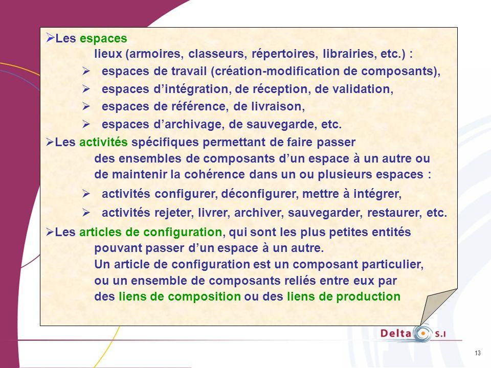 13 Les espaces lieux (armoires, classeurs, répertoires, librairies, etc.) : espaces de travail (création-modification de composants), espaces dintégra