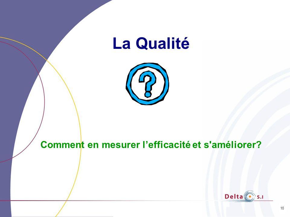 16 La Qualité Comment en mesurer lefficacité et s'améliorer?
