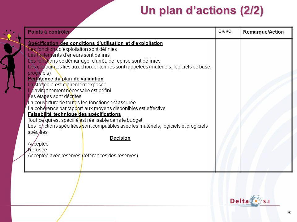 25 Points à contrôler OK/KO Remarque/Action Spécification des conditions d'utilisation et d'exploitation Les fonctions dexploitation sont définies Les