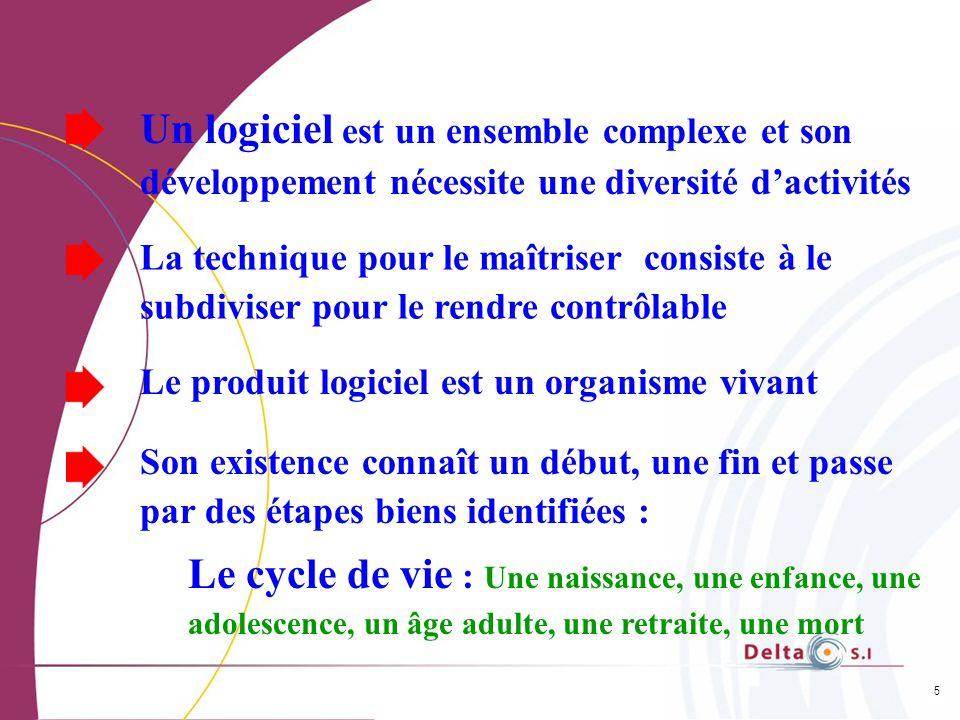 5 La technique pour le maîtriser consiste à le subdiviser pour le rendre contrôlable Le produit logiciel est un organisme vivant Son existence connaît