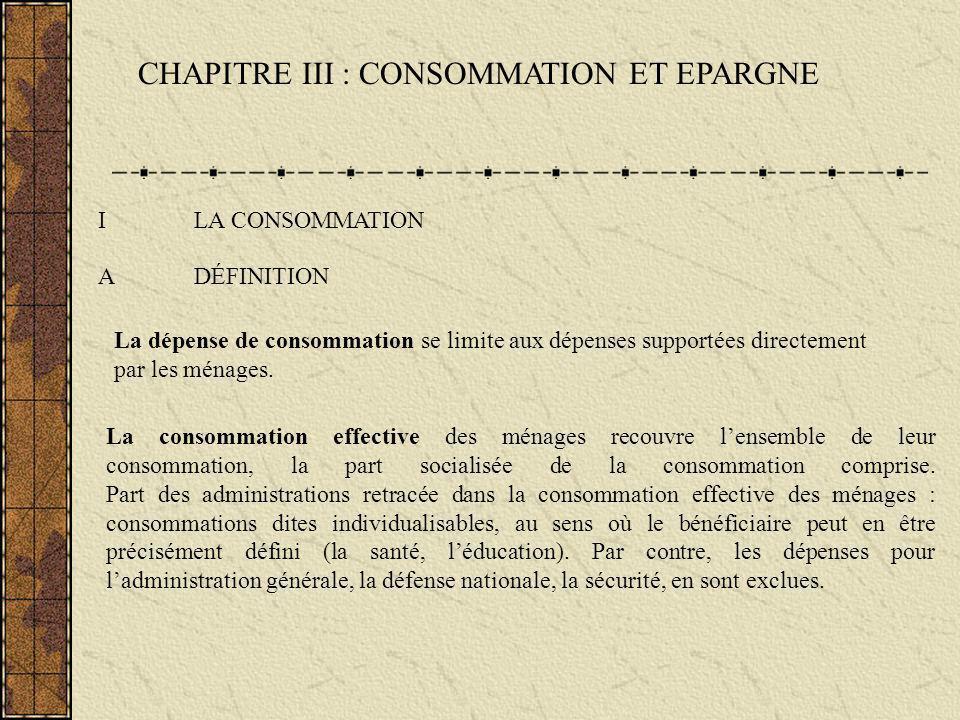 CHAPITRE III : CONSOMMATION ET EPARGNE ILA CONSOMMATION ADÉFINITION La dépense de consommation se limite aux dépenses supportées directement par les m