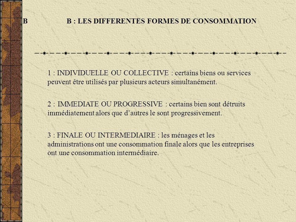 BB : LES DIFFERENTES FORMES DE CONSOMMATION 1 : INDIVIDUELLE OU COLLECTIVE : certains biens ou services peuvent être utilisés par plusieurs acteurs si