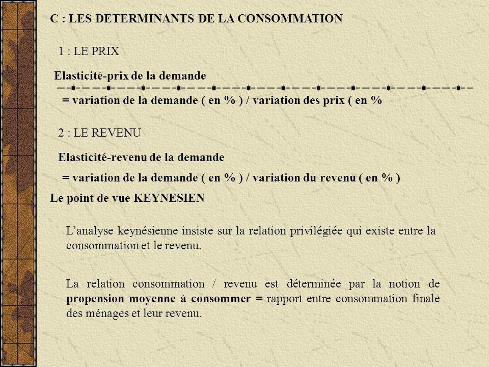 C : LES DETERMINANTS DE LA CONSOMMATION 1 : LE PRIX Elasticité-prix de la demande = variation de la demande ( en % ) / variation des prix ( en % 2 : L