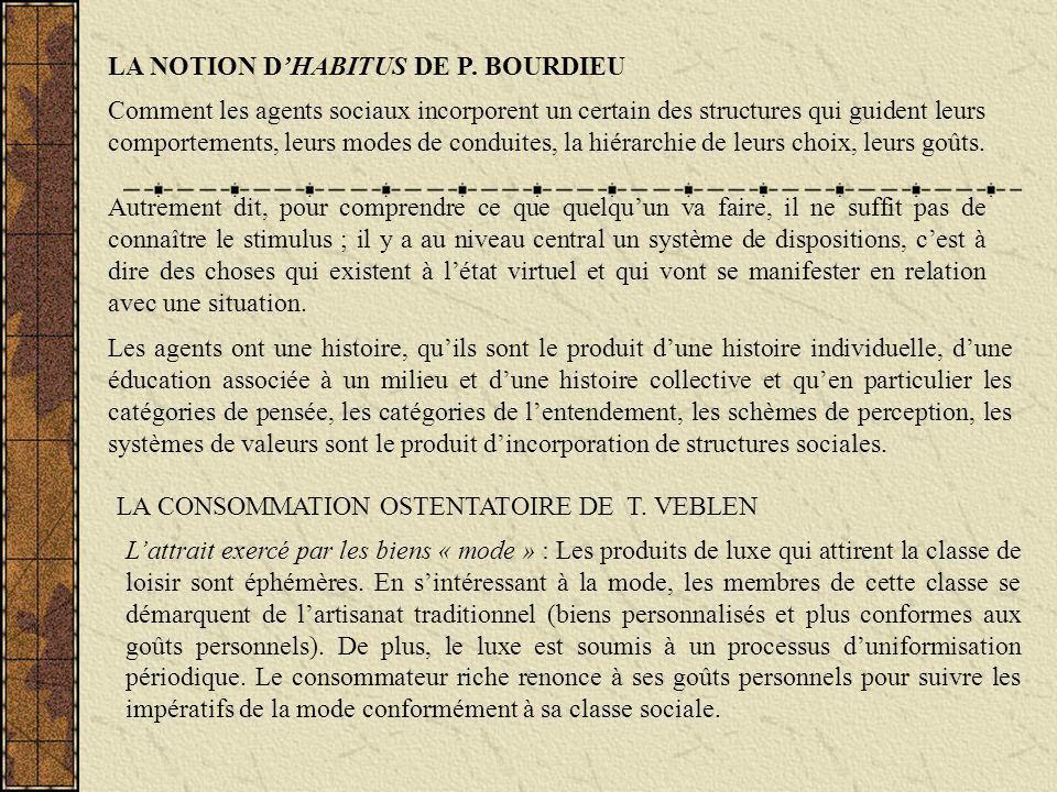 LA NOTION DHABITUS DE P. BOURDIEU LA CONSOMMATION OSTENTATOIRE DE T. VEBLEN Comment les agents sociaux incorporent un certain des structures qui guide