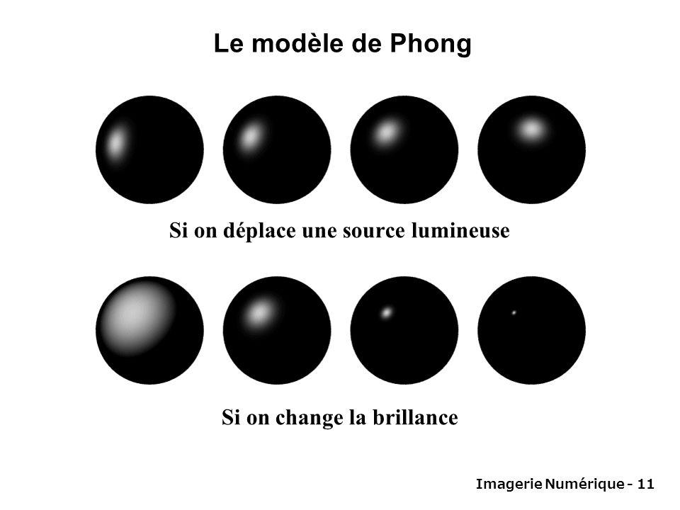 Imagerie Numérique - 11 Si on change la brillance Le modèle de Phong Si on déplace une source lumineuse