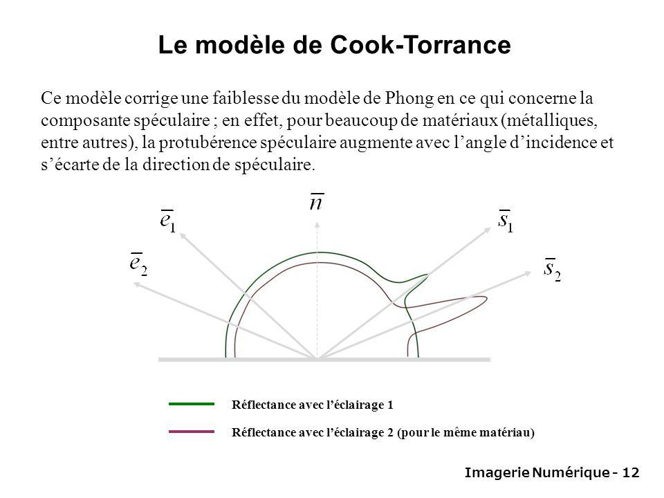 Imagerie Numérique - 12 Réflectance avec léclairage 1 Réflectance avec léclairage 2 (pour le même matériau) Ce modèle corrige une faiblesse du modèle de Phong en ce qui concerne la composante spéculaire ; en effet, pour beaucoup de matériaux (métalliques, entre autres), la protubérence spéculaire augmente avec langle dincidence et sécarte de la direction de spéculaire.