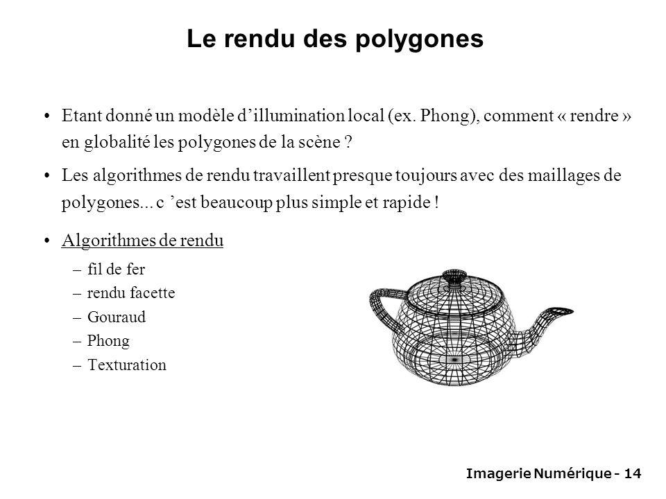 Imagerie Numérique - 14 Le rendu des polygones Etant donné un modèle dillumination local (ex. Phong), comment « rendre » en globalité les polygones de