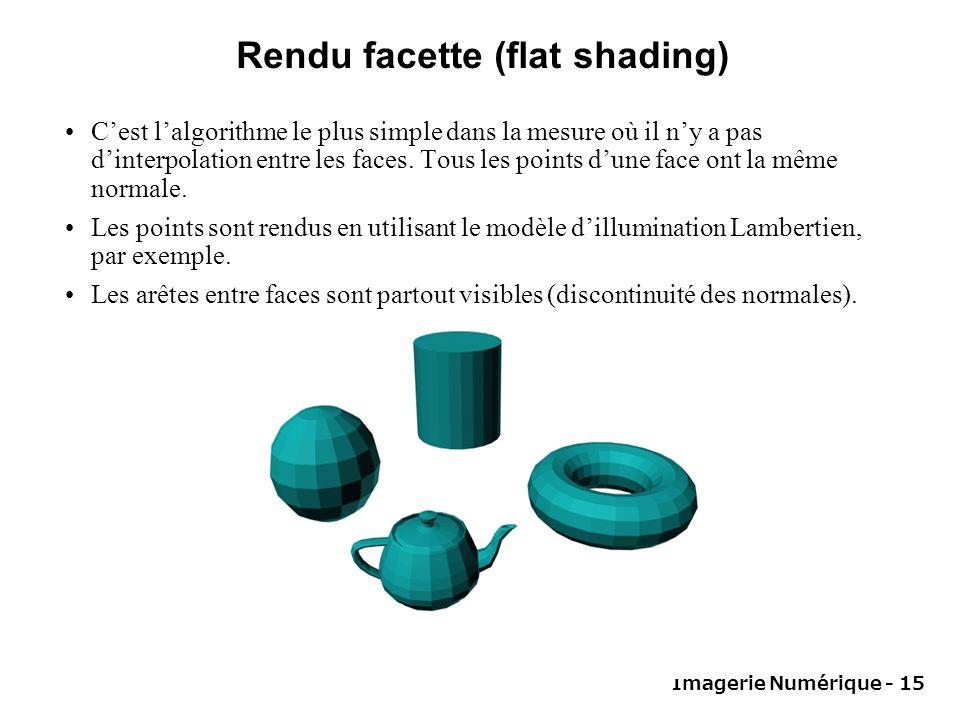 Imagerie Numérique - 15 Rendu facette (flat shading) Cest lalgorithme le plus simple dans la mesure où il ny a pas dinterpolation entre les faces. Tou