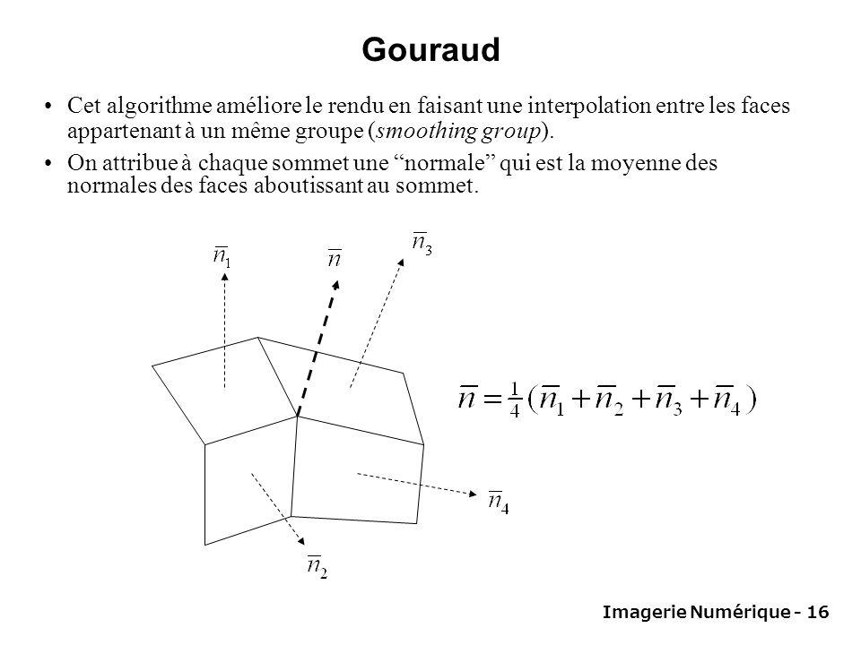 Imagerie Numérique - 16 Gouraud Cet algorithme améliore le rendu en faisant une interpolation entre les faces appartenant à un même groupe (smoothing