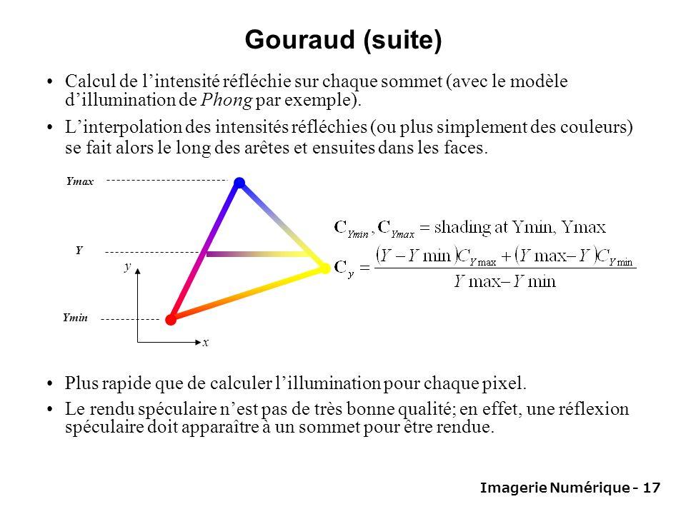 Imagerie Numérique - 17 Gouraud (suite) Calcul de lintensité réfléchie sur chaque sommet (avec le modèle dillumination de Phong par exemple). Linterpo