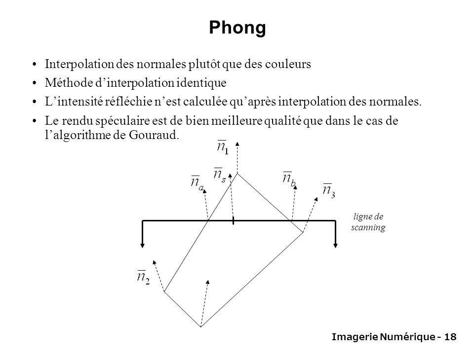 Imagerie Numérique - 18 Phong Interpolation des normales plutôt que des couleurs Méthode dinterpolation identique Lintensité réfléchie nest calculée q