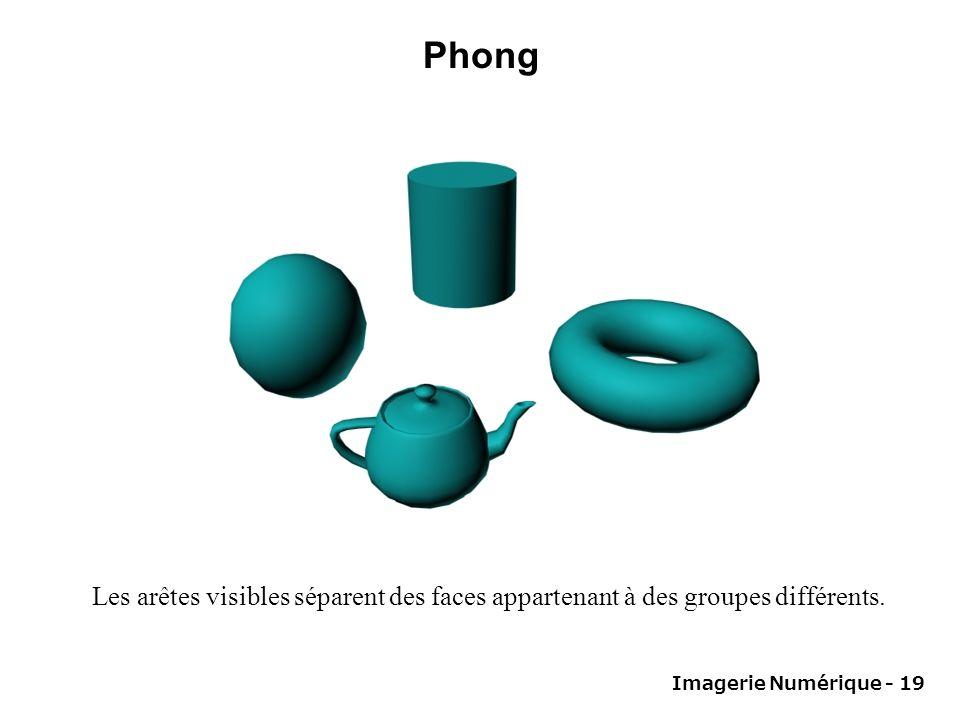 Imagerie Numérique - 19 Les arêtes visibles séparent des faces appartenant à des groupes différents. Phong