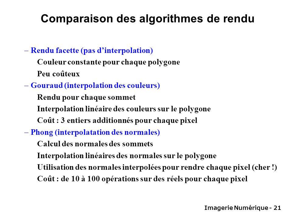 Imagerie Numérique - 21 Comparaison des algorithmes de rendu –Rendu facette (pas dinterpolation) Couleur constante pour chaque polygone Peu coûteux –G