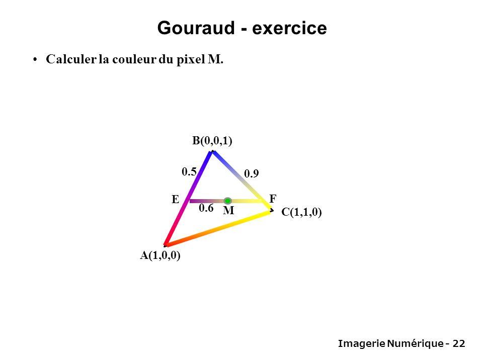 Imagerie Numérique - 22 Gouraud - exercice Calculer la couleur du pixel M. A(1,0,0) C(1,1,0) B(0,0,1) 0.5 M F 0.9 E 0.6