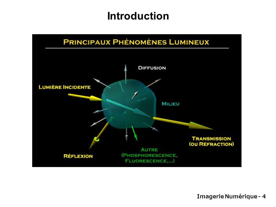 Imagerie Numérique - 4 Introduction