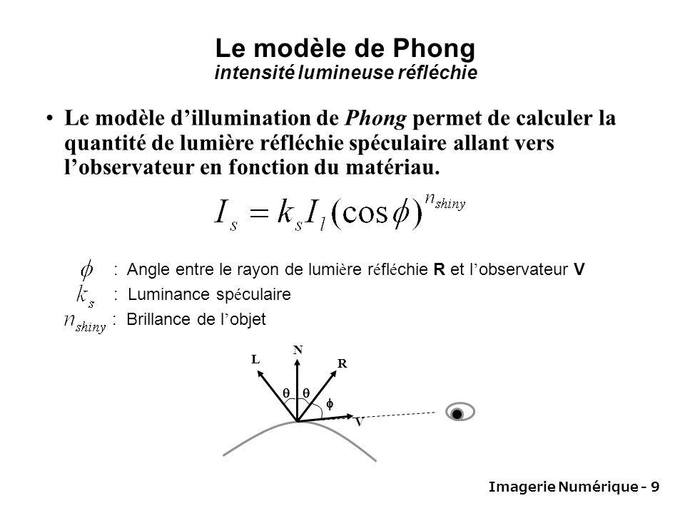 Imagerie Numérique - 9 Le modèle dillumination de Phong permet de calculer la quantité de lumière réfléchie spéculaire allant vers lobservateur en fonction du matériau.