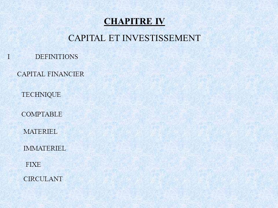 CHAPITRE IV CAPITAL ET INVESTISSEMENT IDEFINITIONS CAPITAL FINANCIER TECHNIQUE COMPTABLE IMMATERIEL MATERIEL CIRCULANT FIXE