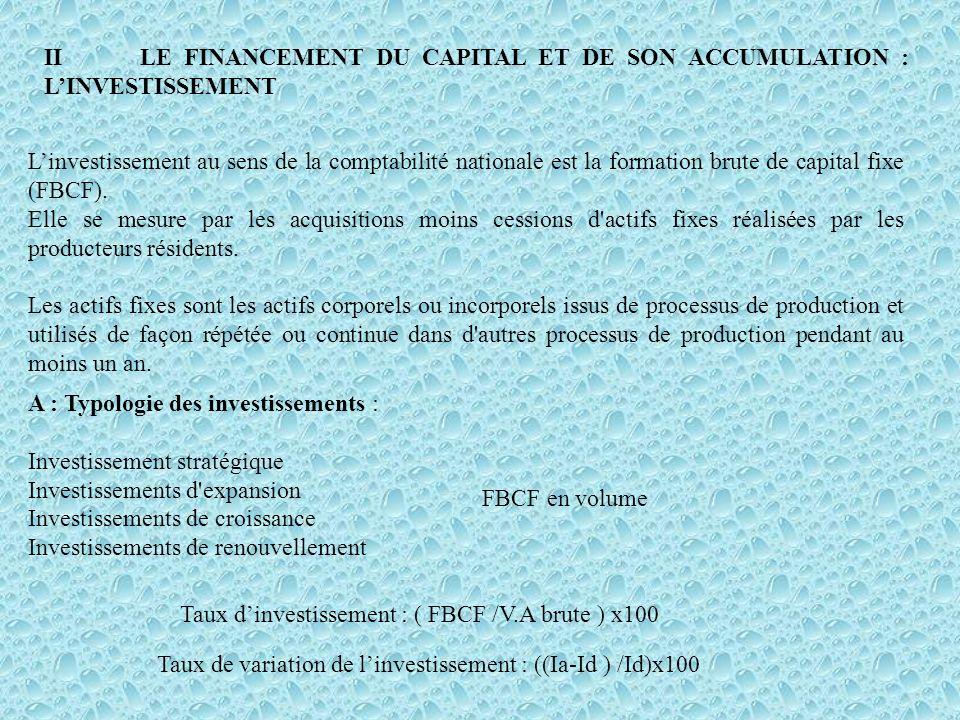 IILE FINANCEMENT DU CAPITAL ET DE SON ACCUMULATION : LINVESTISSEMENT Linvestissement au sens de la comptabilité nationale est la formation brute de ca