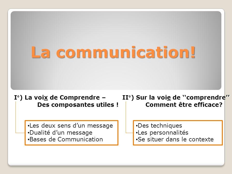 La communication. I°) La voix de Comprendre – Des composantes utiles .