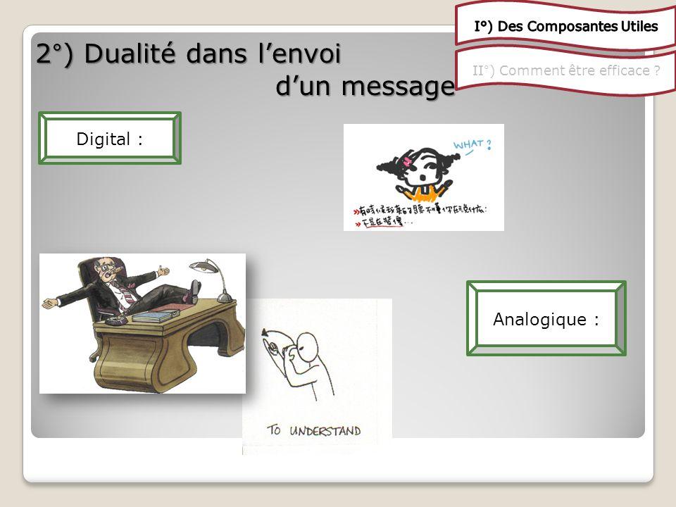 2°) Dualité dans lenvoi dun message dun message Digital : Analogique : II°) Comment être efficace ?