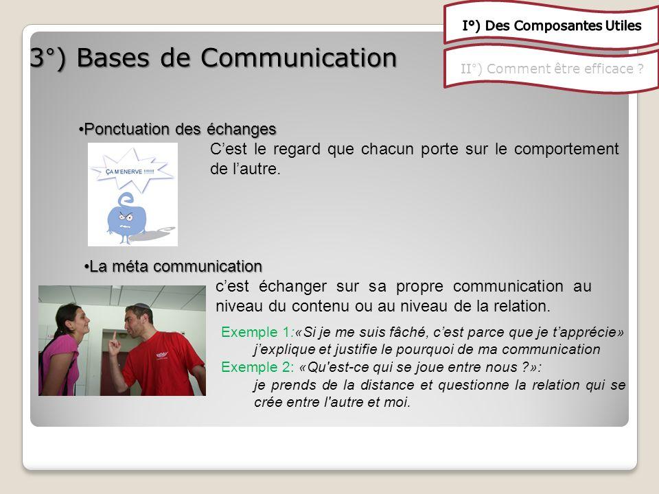 3°) Bases de Communication Ponctuation des échangesPonctuation des échanges Cest le regard que chacun porte sur le comportement de lautre.