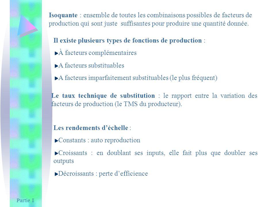 Partie I Il existe plusieurs types de fonctions de production : À facteurs complémentaires A facteurs substituables A facteurs imparfaitement substitu