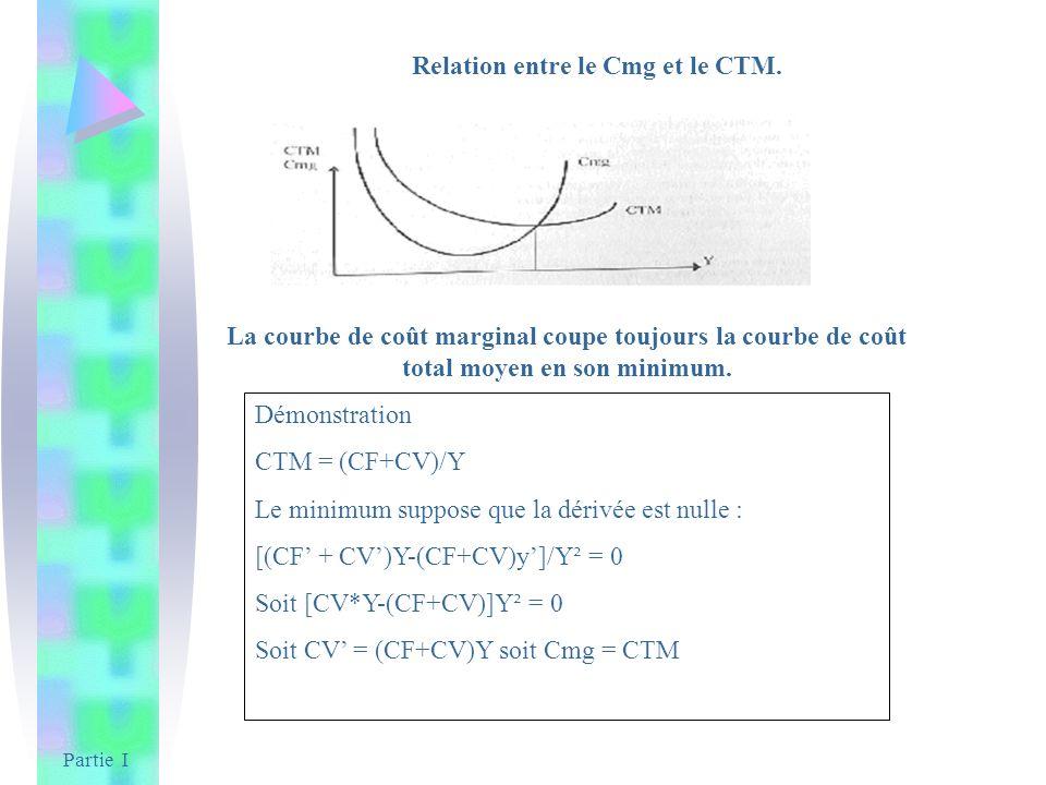 Partie I Relation entre le Cmg et le CTM. Démonstration CTM = (CF+CV)/Y Le minimum suppose que la dérivée est nulle : [(CF + CV)Y-(CF+CV)y]/Y² = 0 Soi