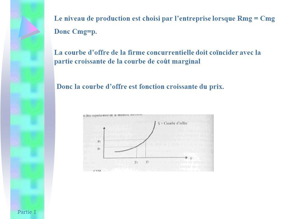 Partie I La courbe doffre de la firme concurrentielle doit coïncider avec la partie croissante de la courbe de coût marginal Le niveau de production e