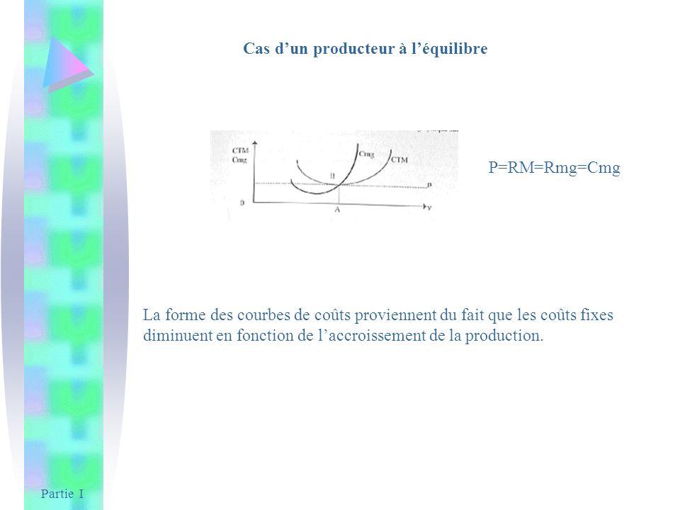 Partie I Cas dun producteur à léquilibre P=RM=Rmg=Cmg La forme des courbes de coûts proviennent du fait que les coûts fixes diminuent en fonction de l