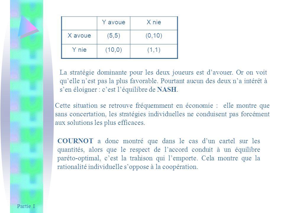 Partie I Y avoueX nie X avoue(5,5)(0,10) Y nie(10,0)(1,1) La stratégie dominante pour les deux joueurs est davouer. Or on voit quelle nest pas la plus