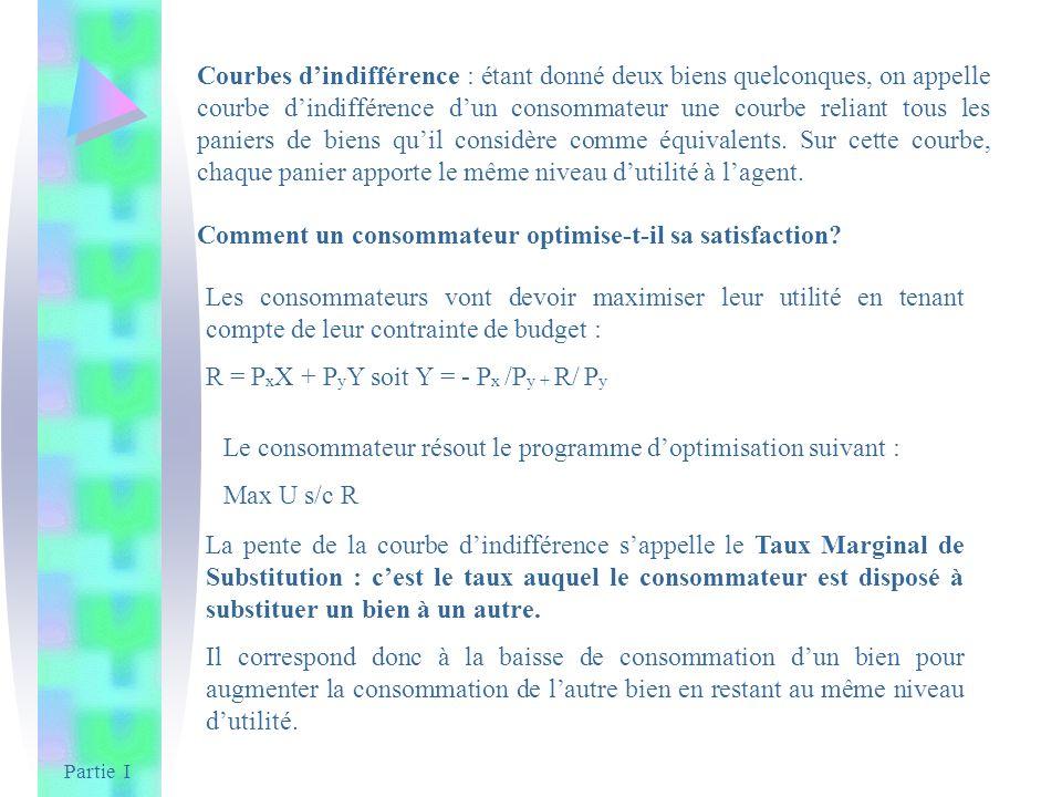 Partie I Courbes dindifférence : étant donné deux biens quelconques, on appelle courbe dindifférence dun consommateur une courbe reliant tous les pani