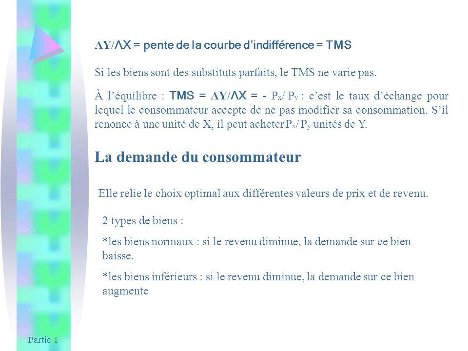 Partie I ΛY/ ΛX = pente de la courbe dindifférence = TMS Si les biens sont des substituts parfaits, le TMS ne varie pas. À léquilibre : TMS = ΛY/ ΛX =