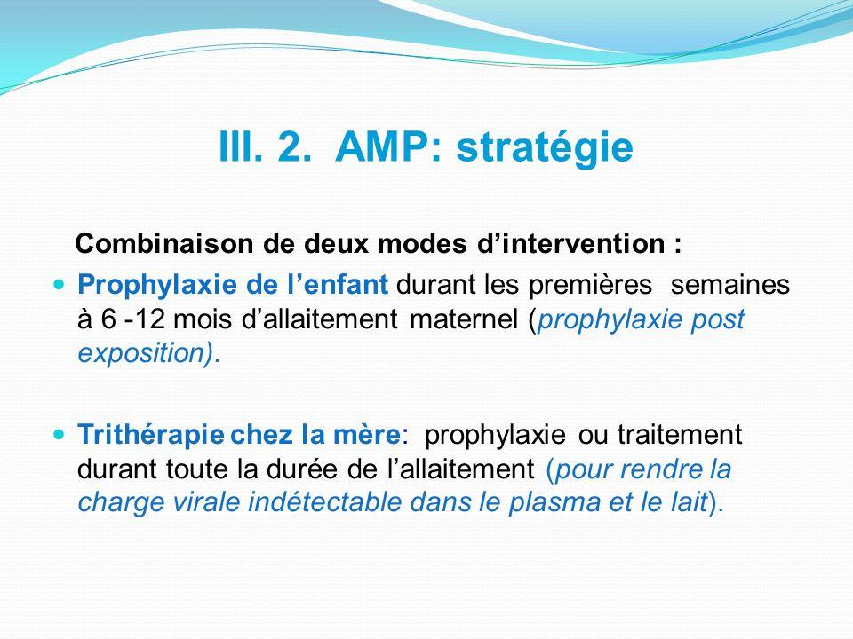 III. 2. AMP: stratégie Combinaison de deux modes dintervention : Prophylaxie de lenfant durant les premières semaines à 6 -12 mois dallaitement matern