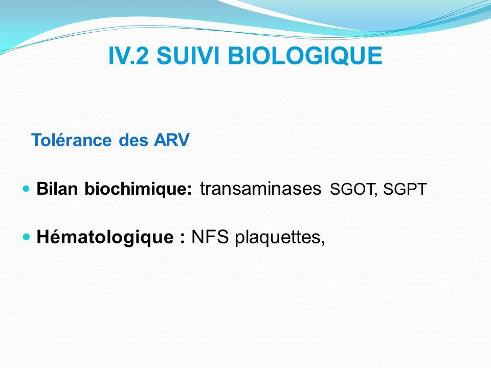 IV.2 SUIVI BIOLOGIQUE Tolérance des ARV Bilan biochimique: transaminases SGOT, SGPT Hématologique : NFS plaquettes,